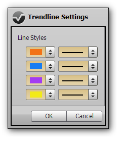 VestraCharts - Trendline settings dialog